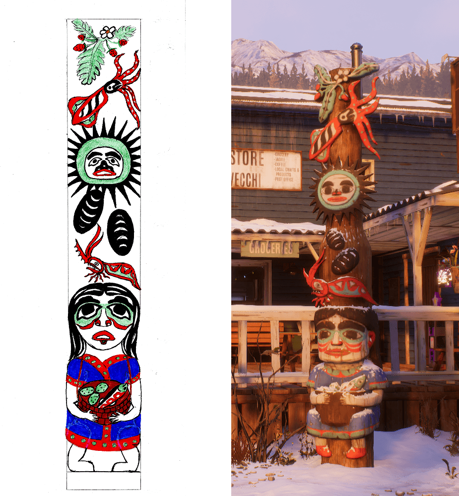 A comparison of Gordon's totem concept with the totem that appears in Tell Me Why.